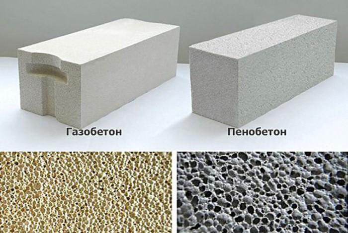 Завод пено бетон свойств цементного раствора